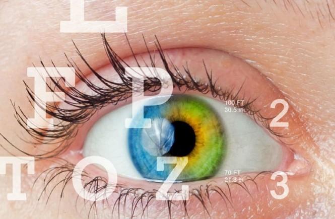 Vidění 3. okem